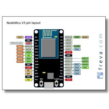 NodeMcu pin layout