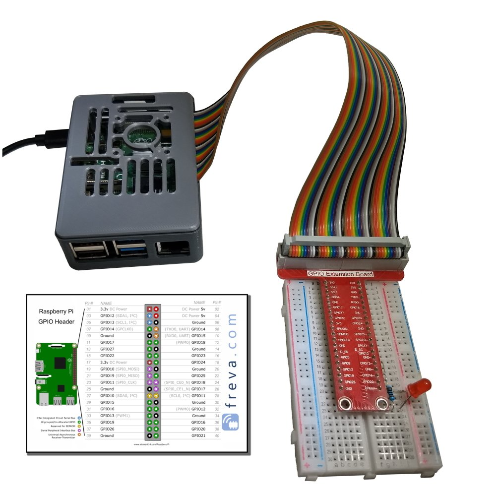 raspberry pi GPIO LED pinout